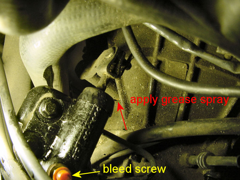 Or Another Clutch Lever Corroded Sticking Put In Some Grease Red Arrow