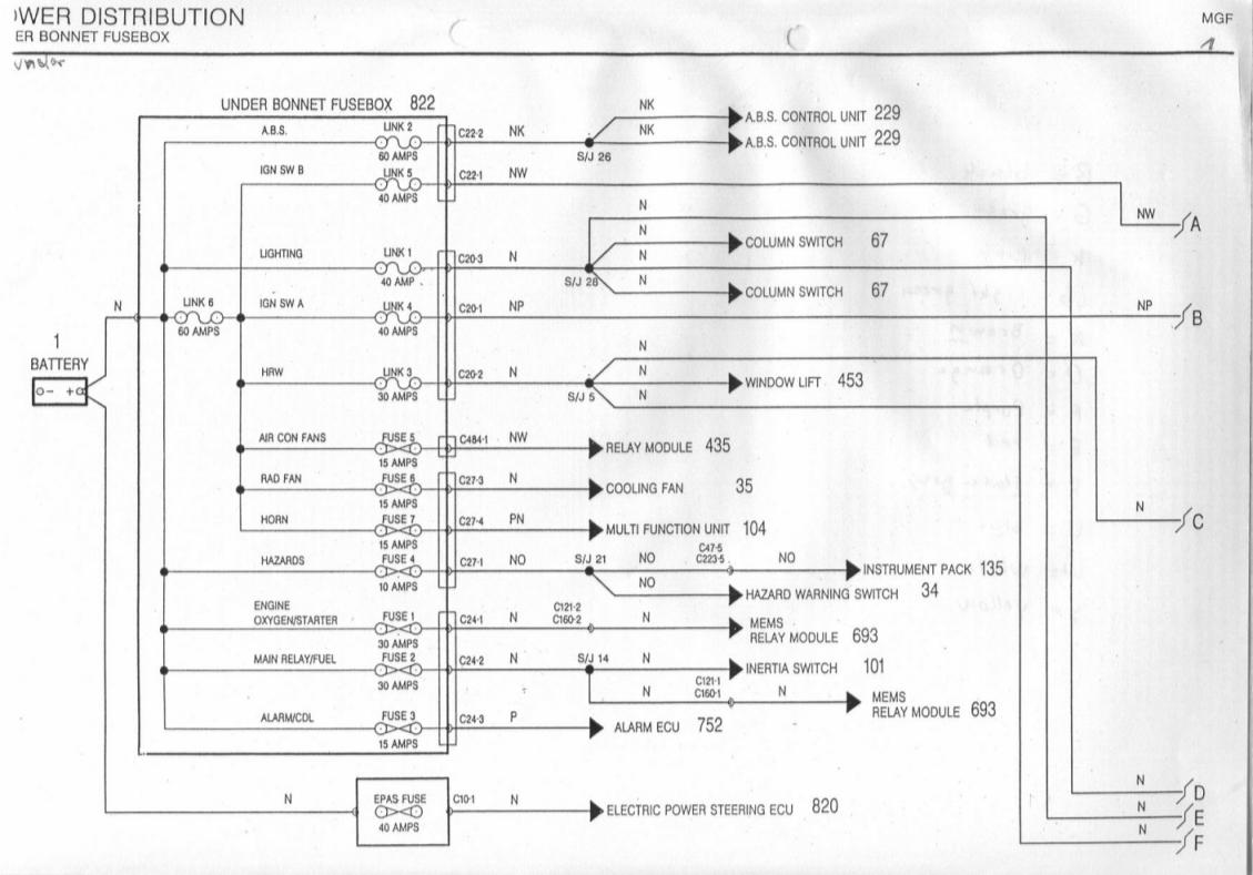sb1 mystery fuses ! mg mgf technical mg cars net rover 25 fuse box diagram at crackthecode.co