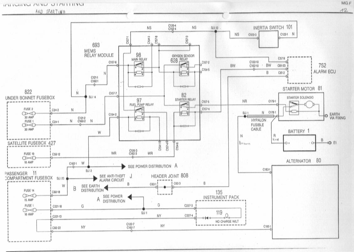 sb12 starter motor connections? mg rover org forums mg wiring diagram at n-0.co