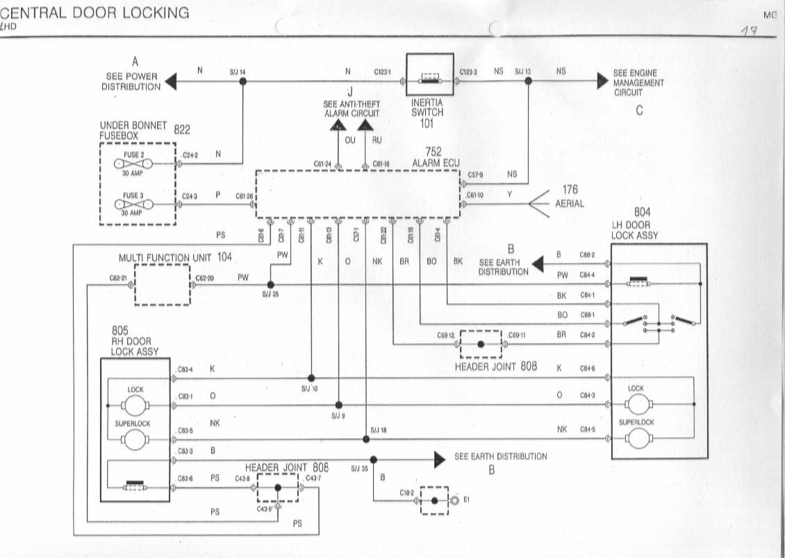 Car central lock wiring diagram get free image about