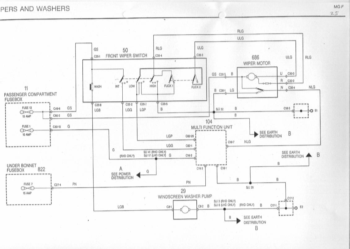 sb25 rover 25 wiring diagram rover wiring diagrams instruction rover 45 wiring diagram at n-0.co
