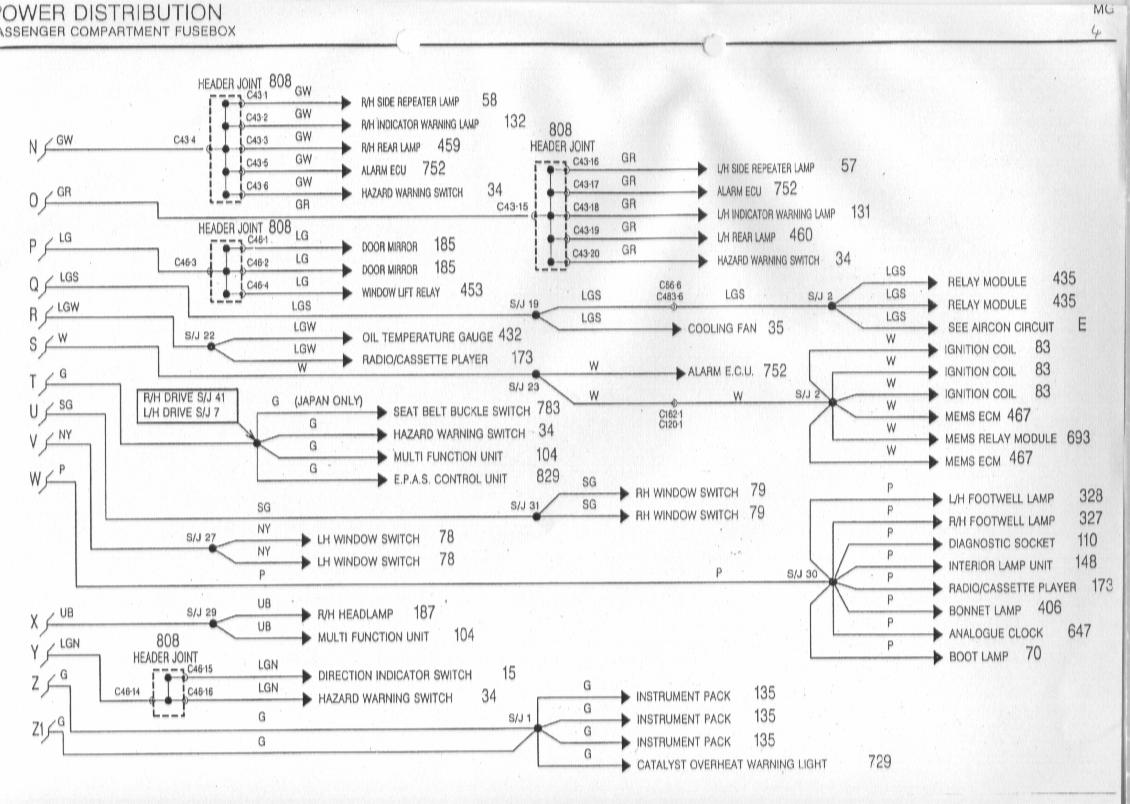 mgf schaltbilder inhalt    wiring diagrams of the rover mgf