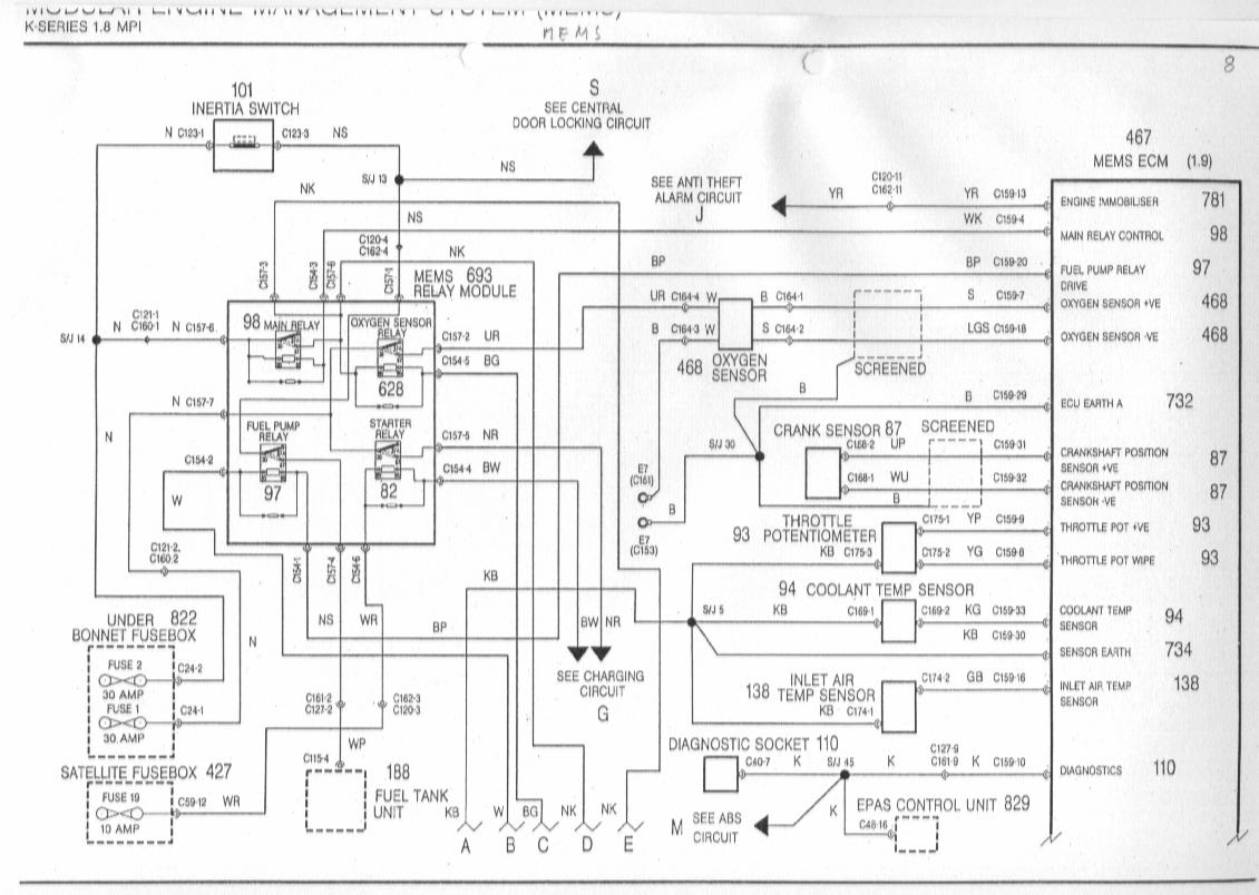 Vista 20P Wiring Diagram Pdf from www.mgfcar.de