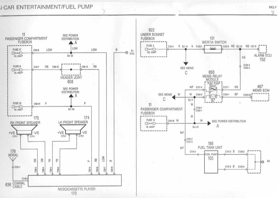 Horn Blowing Fuel Pump Fuse Mg Mgf Technical Relay Wiring Diagram Mga 1600