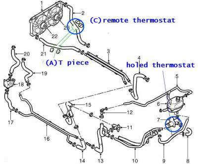 engine coolant diagram wiring diagram will be a thing \u2022 ford cooling system diagrams k engine coolant system mods rh mgfcar de engine cooling diagram 2010 ford focus engine coolant