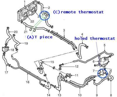 K Engine Coolant System Mods